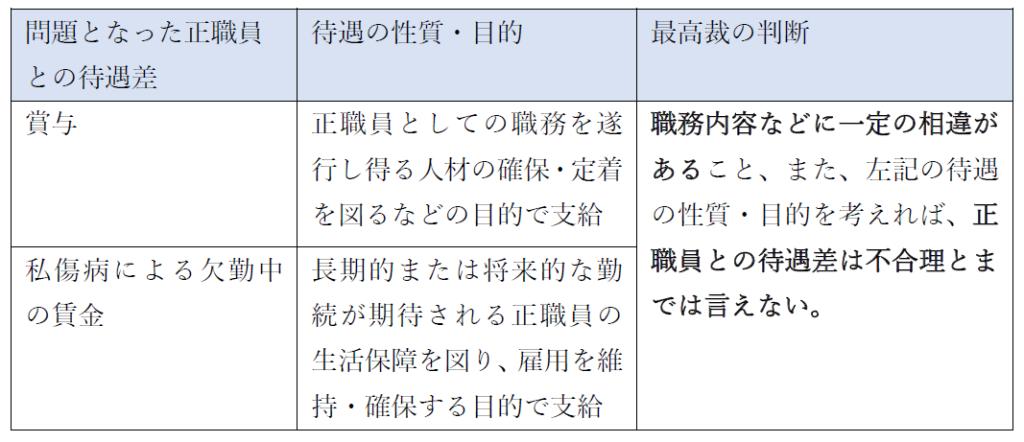 大阪医科薬科大学事件事案判決内容